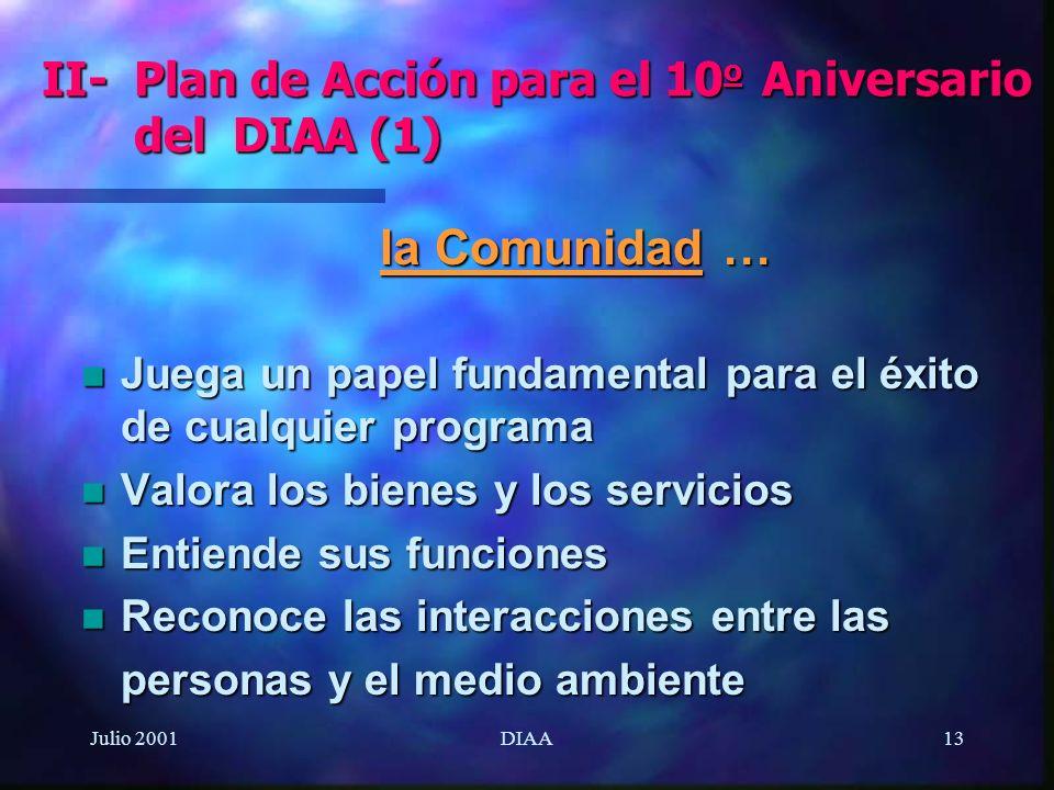 II- Plan de Acción para el 10o Aniversario del DIAA (1)