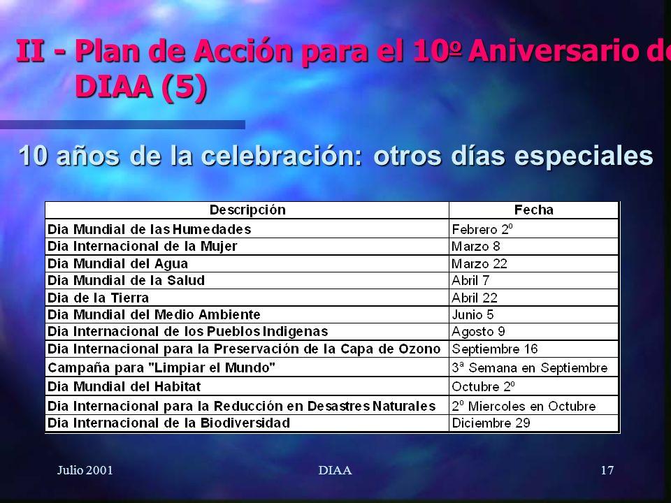 II - Plan de Acción para el 10o Aniversario del DIAA (5)