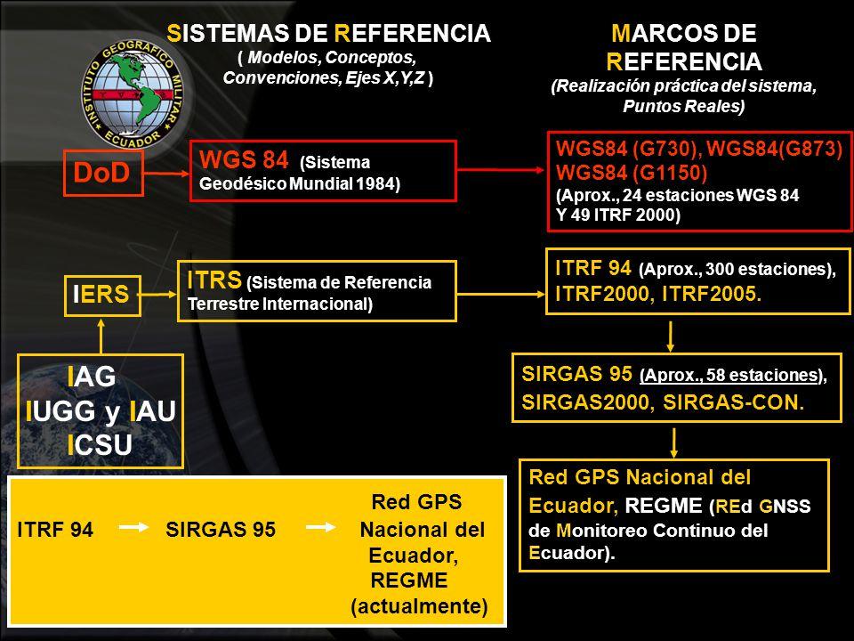 DoD IAG IUGG y IAU ICSU Red GPS SISTEMAS DE REFERENCIA