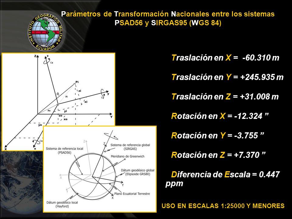 Diferencia de Escala = 0.447 ppm