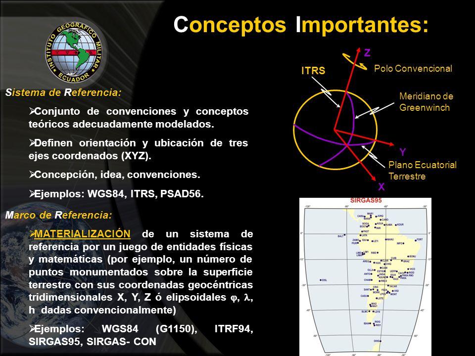 Conceptos Importantes: