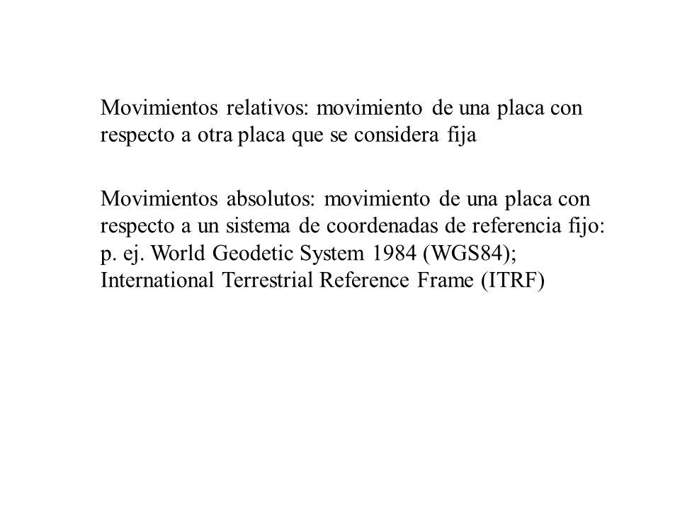 Movimientos relativos: movimiento de una placa con respecto a otra placa que se considera fija