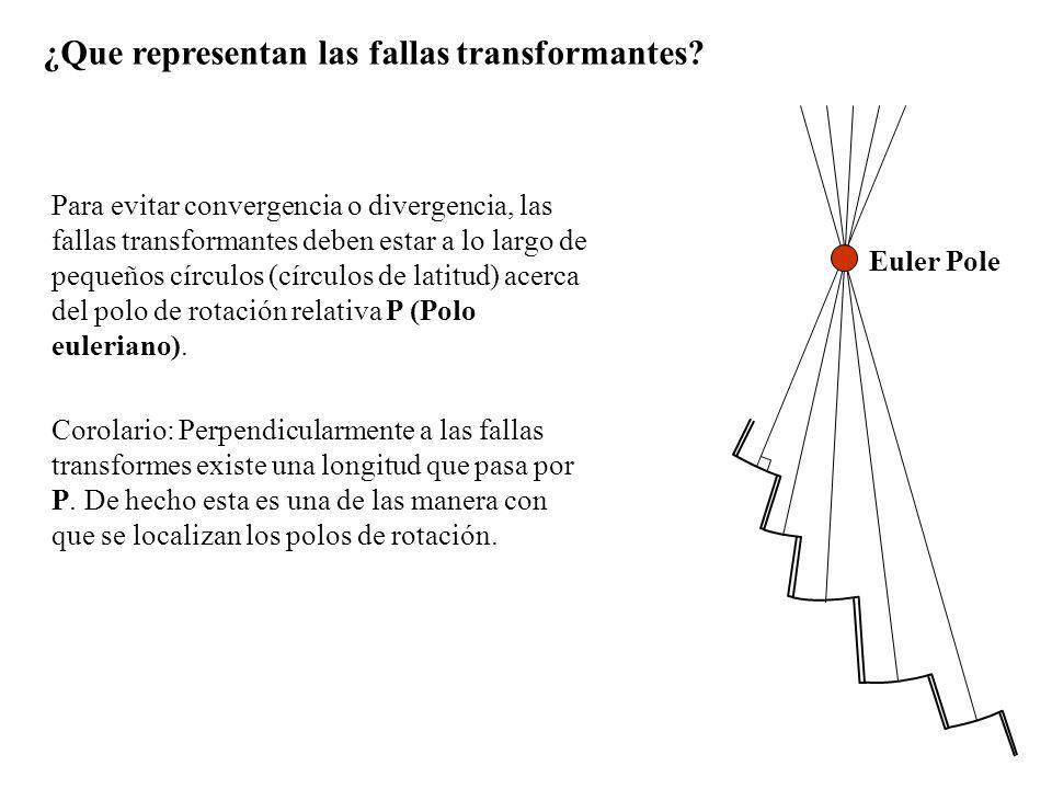 ¿Que representan las fallas transformantes