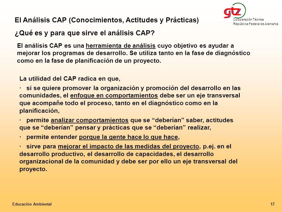 El Análisis CAP (Conocimientos, Actitudes y Prácticas)