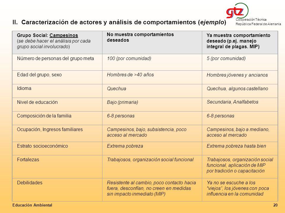 II. Caracterización de actores y análisis de comportamientos (ejemplo)