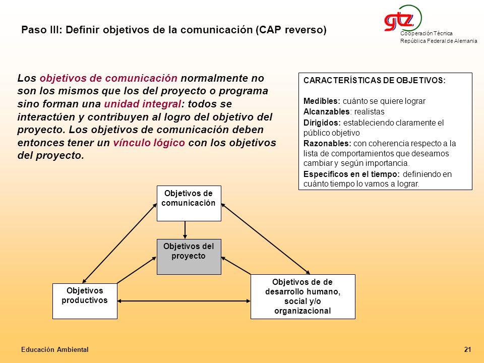 Paso III: Definir objetivos de la comunicación (CAP reverso)