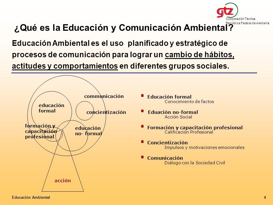 ¿Qué es la Educación y Comunicación Ambiental