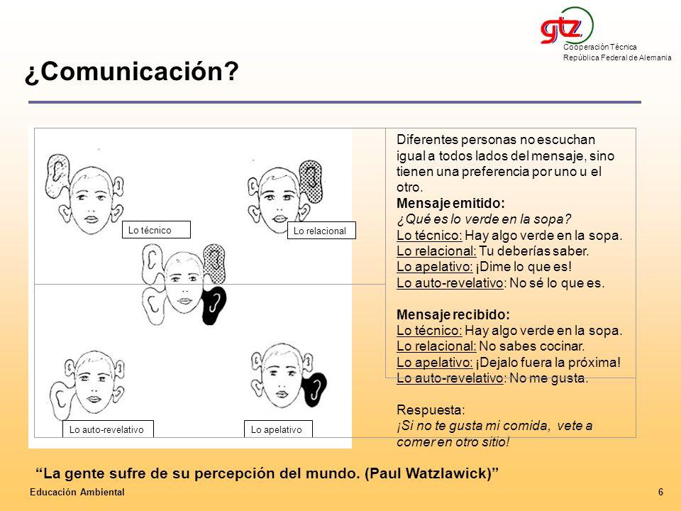 ¿Comunicación Diferentes personas no escuchan igual a todos lados del mensaje, sino tienen una preferencia por uno u el otro.