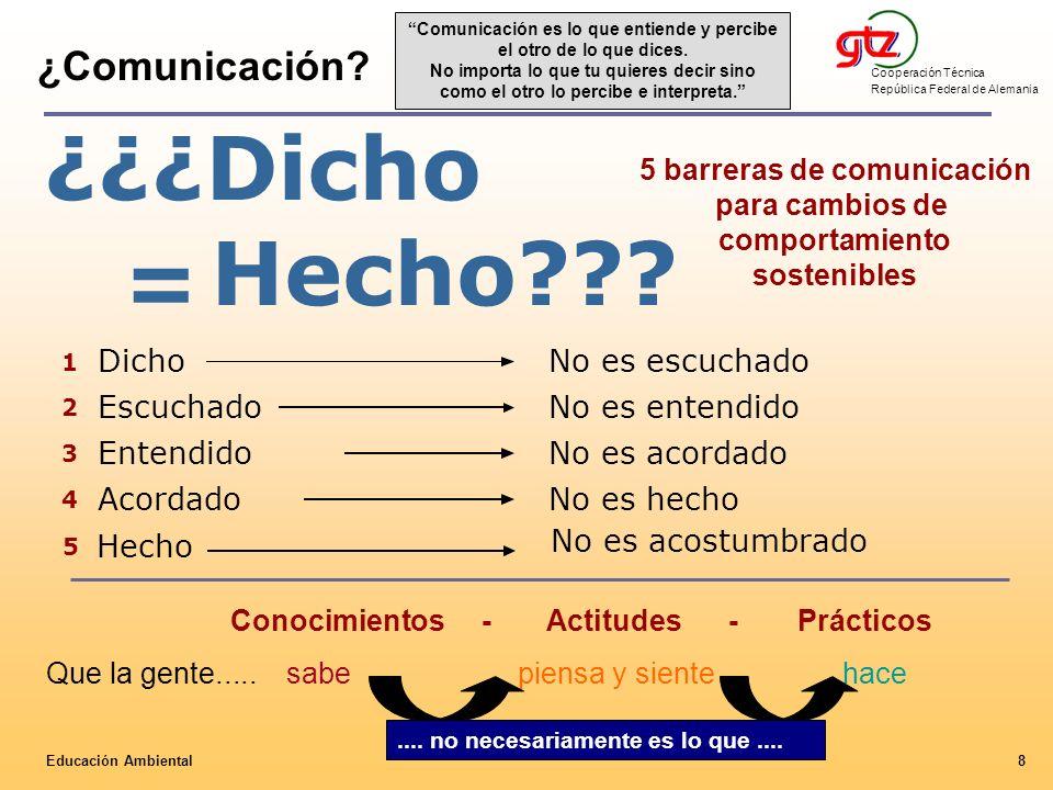 5 barreras de comunicación