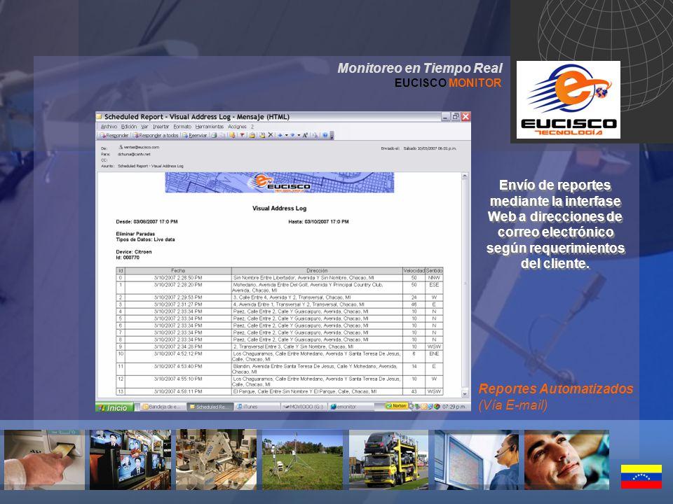 Monitoreo en Tiempo Real EUCISCO MONITOR