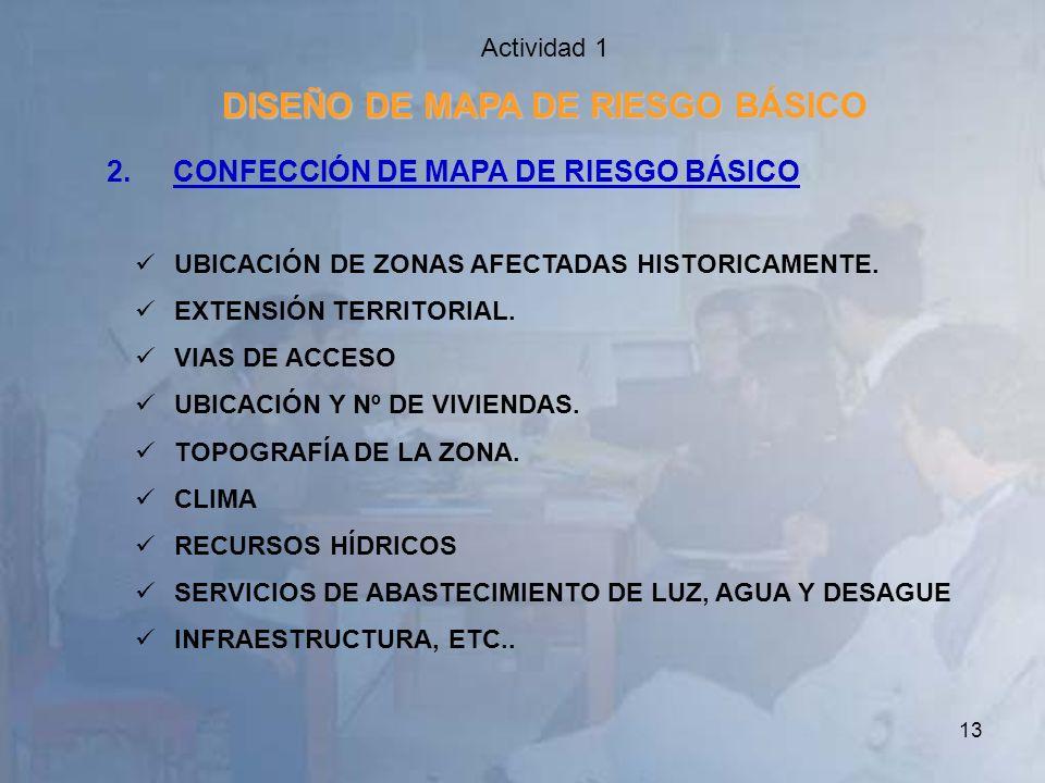 DISEÑO DE MAPA DE RIESGO BÁSICO