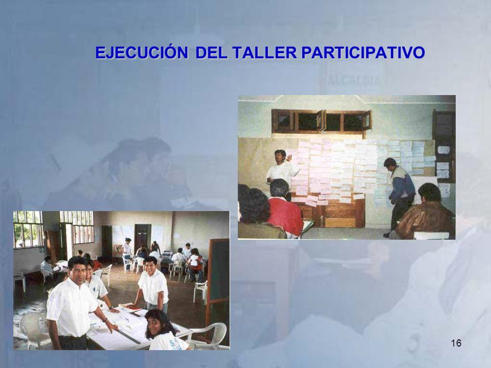 EJECUCIÓN DEL TALLER PARTICIPATIVO
