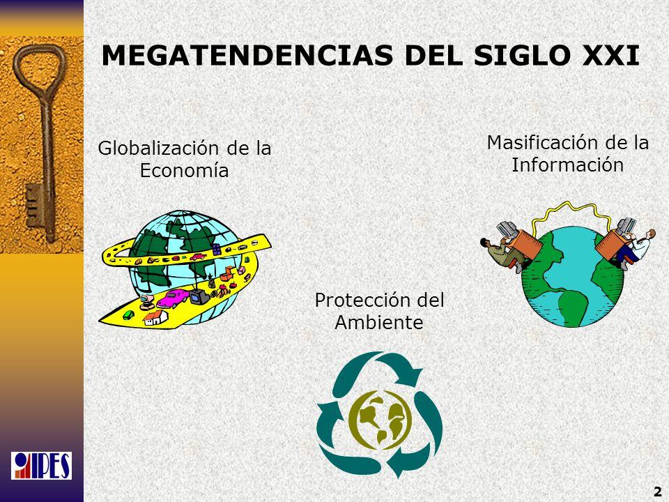 MEGATENDENCIAS DEL SIGLO XXI