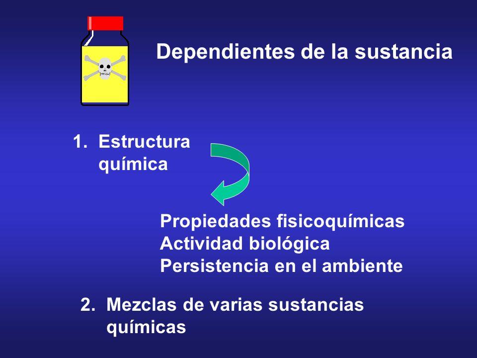 Dependientes de la sustancia