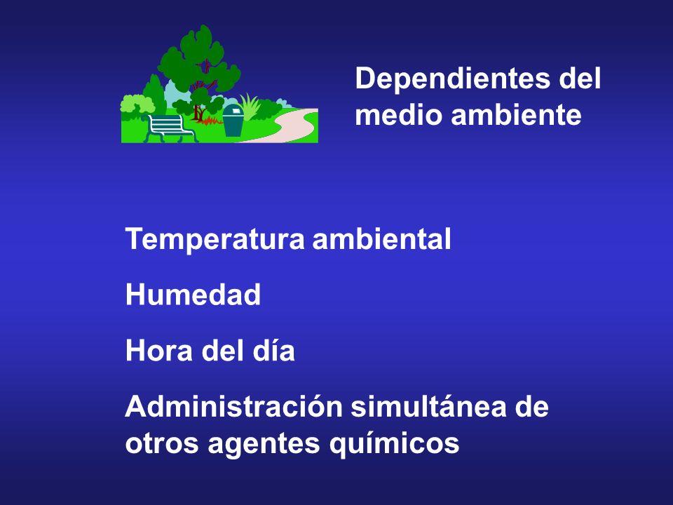 Dependientes del medio ambiente. Temperatura ambiental. Humedad. Hora del día. Administración simultánea de.