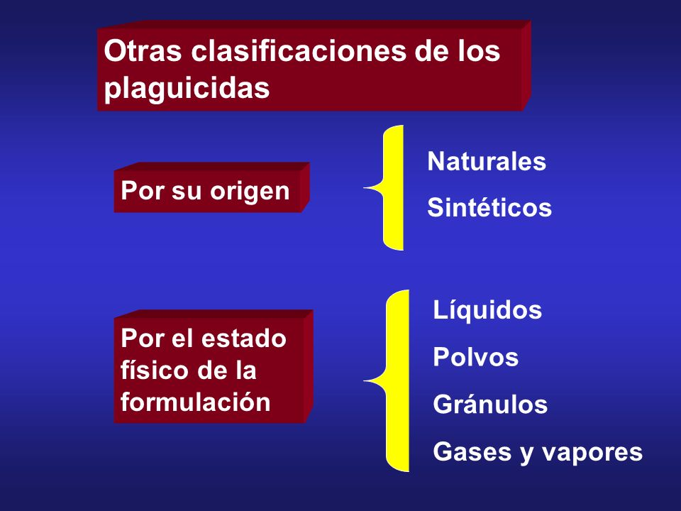 Otras clasificaciones de los plaguicidas