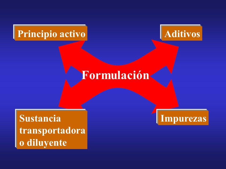 Formulación Principio activo Aditivos Sustancia transportadora
