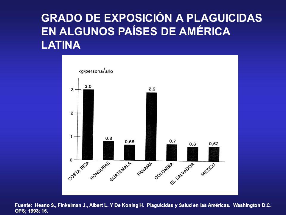 GRADO DE EXPOSICIÓN A PLAGUICIDAS EN ALGUNOS PAÍSES DE AMÉRICA LATINA