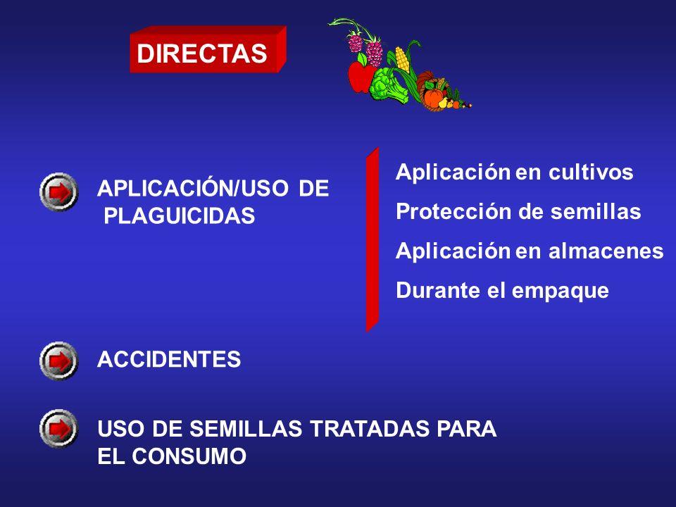 DIRECTAS Aplicación en cultivos APLICACIÓN/USO DE PLAGUICIDAS