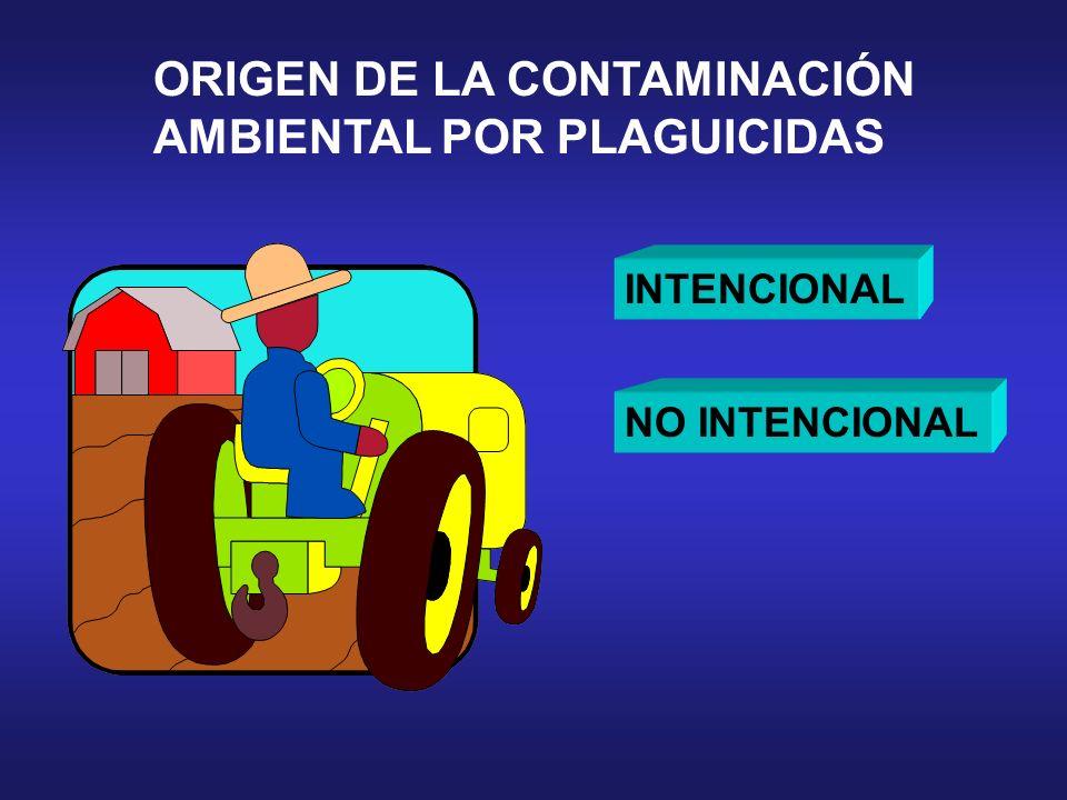 ORIGEN DE LA CONTAMINACIÓN AMBIENTAL POR PLAGUICIDAS