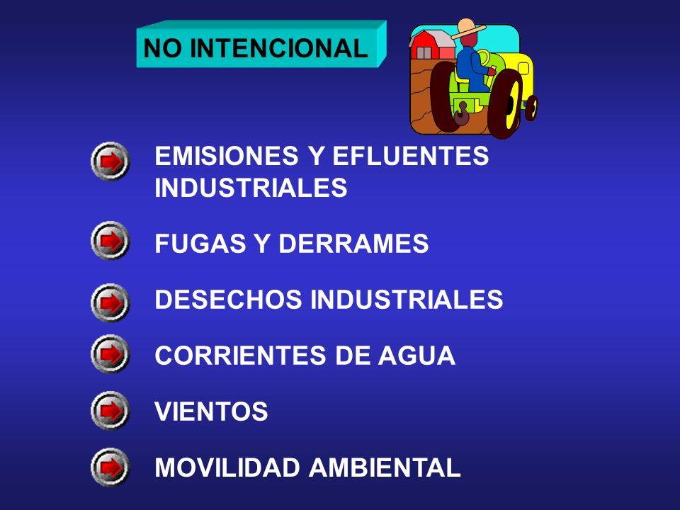 NO INTENCIONAL EMISIONES Y EFLUENTES. INDUSTRIALES. FUGAS Y DERRAMES. DESECHOS INDUSTRIALES. CORRIENTES DE AGUA.
