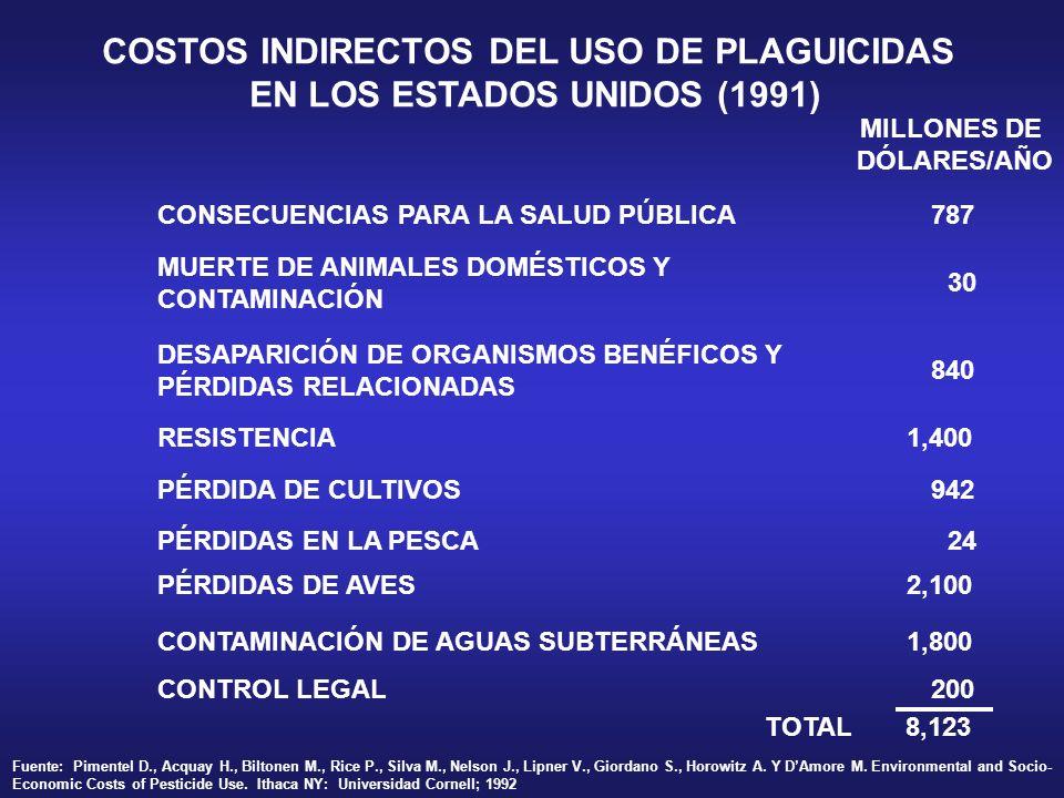 COSTOS INDIRECTOS DEL USO DE PLAGUICIDAS EN LOS ESTADOS UNIDOS (1991)