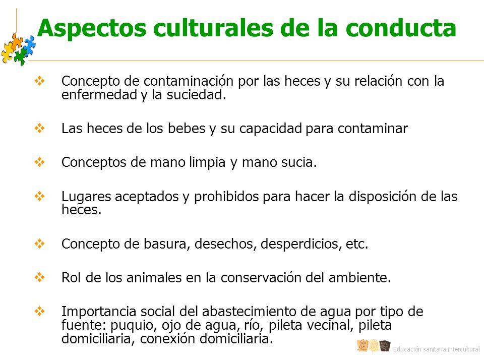 Aspectos culturales de la conducta