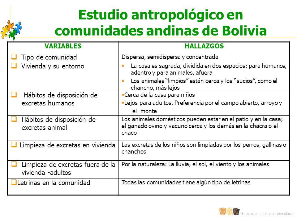 Estudio antropológico en comunidades andinas de Bolivia