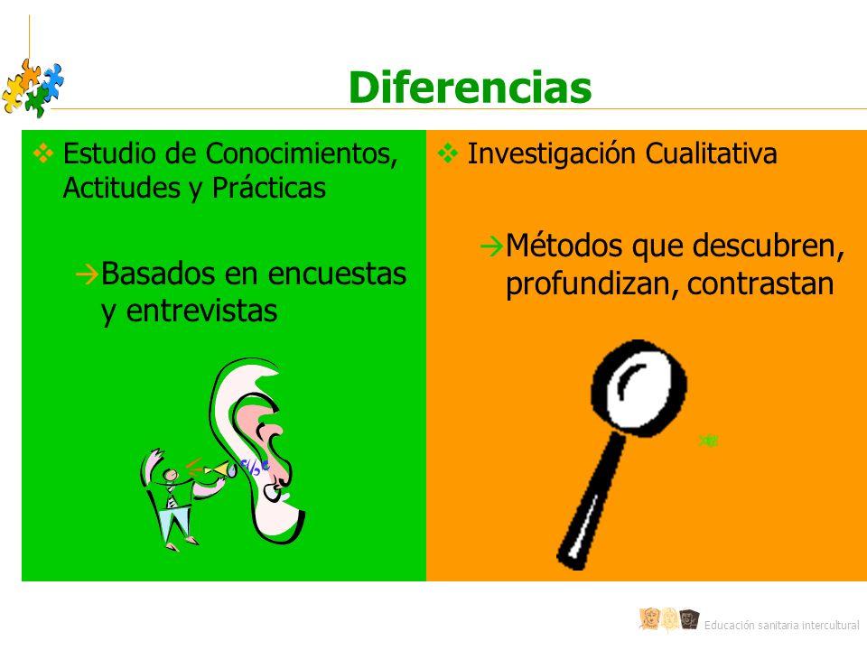 Diferencias Métodos que descubren, profundizan, contrastan
