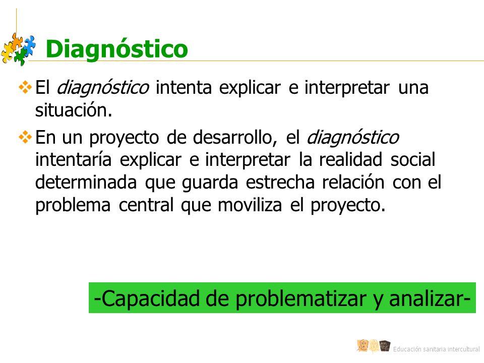 -Capacidad de problematizar y analizar-