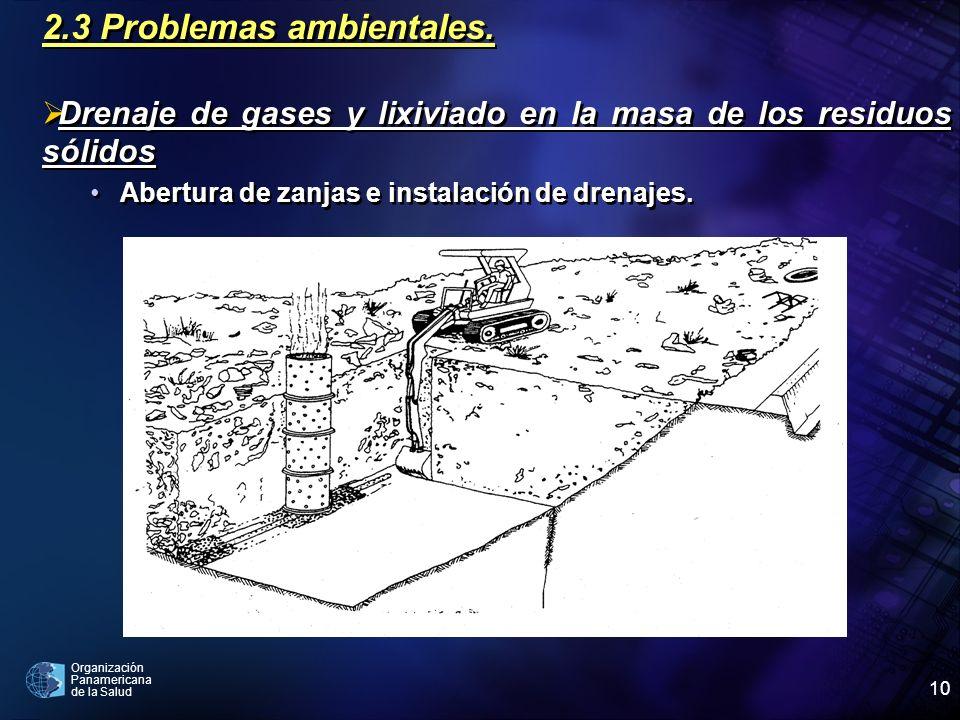 2.3 Problemas ambientales.