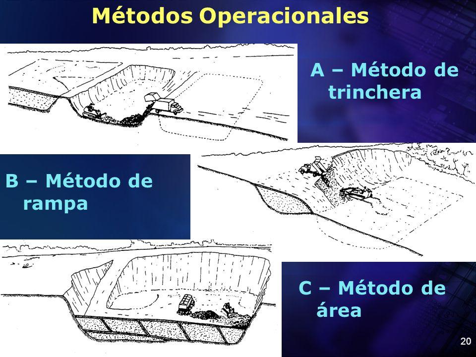 Métodos Operacionales