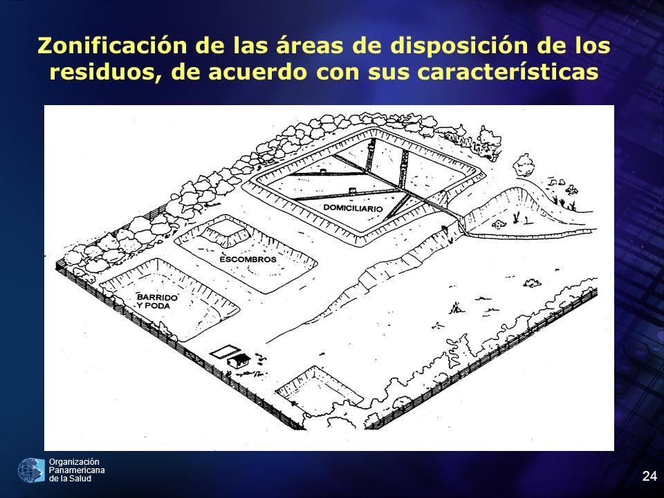 Zonificación de las áreas de disposición de los residuos, de acuerdo con sus características