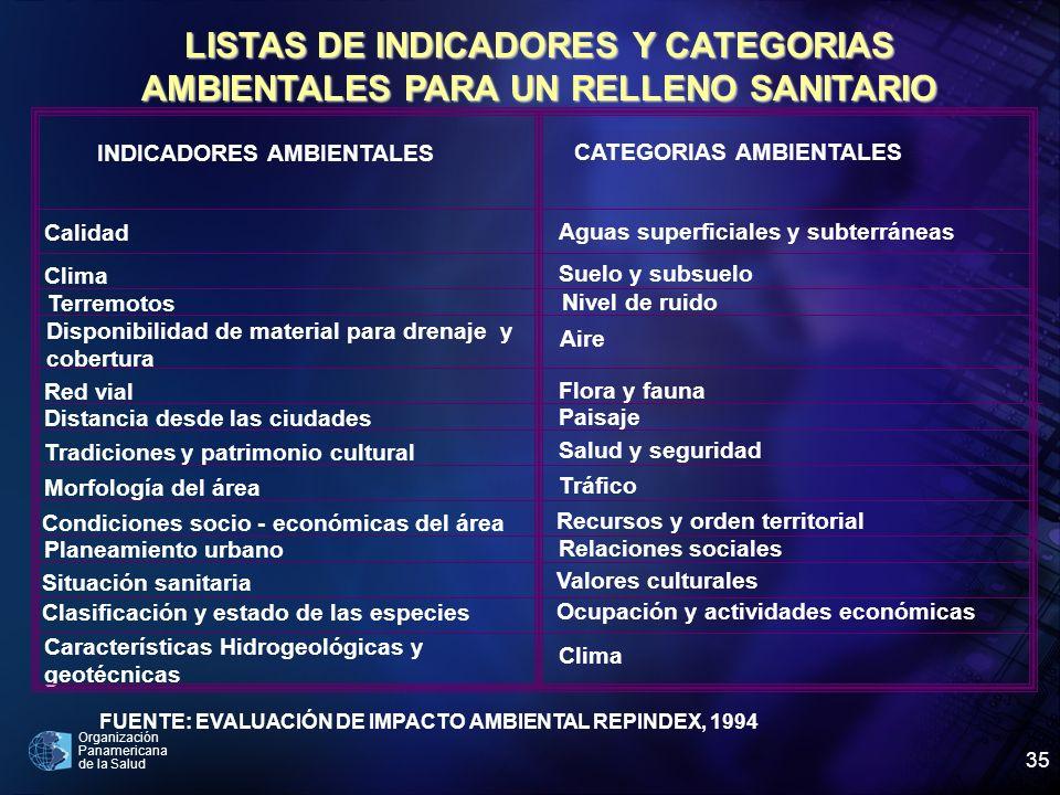 LISTAS DE INDICADORES Y CATEGORIAS AMBIENTALES PARA UN RELLENO SANITARIO