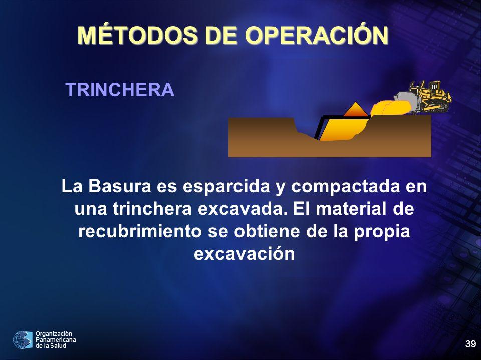 MÉTODOS DE OPERACIÓN TRINCHERA