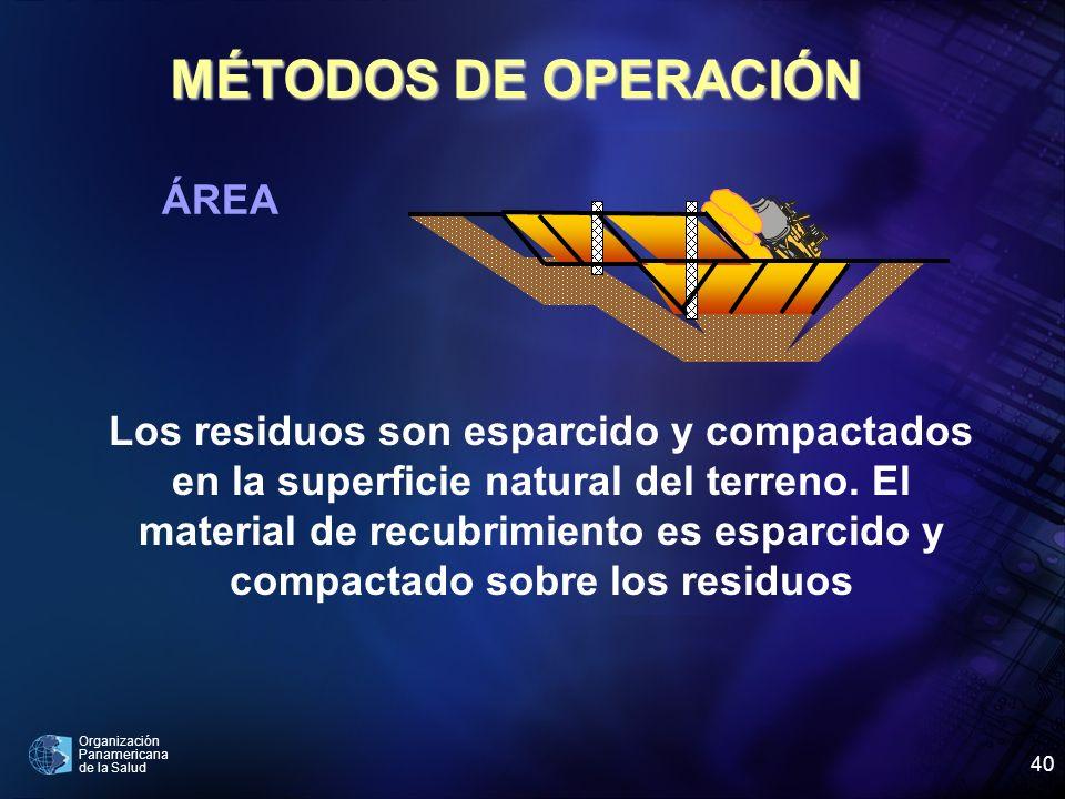 MÉTODOS DE OPERACIÓN ÁREA