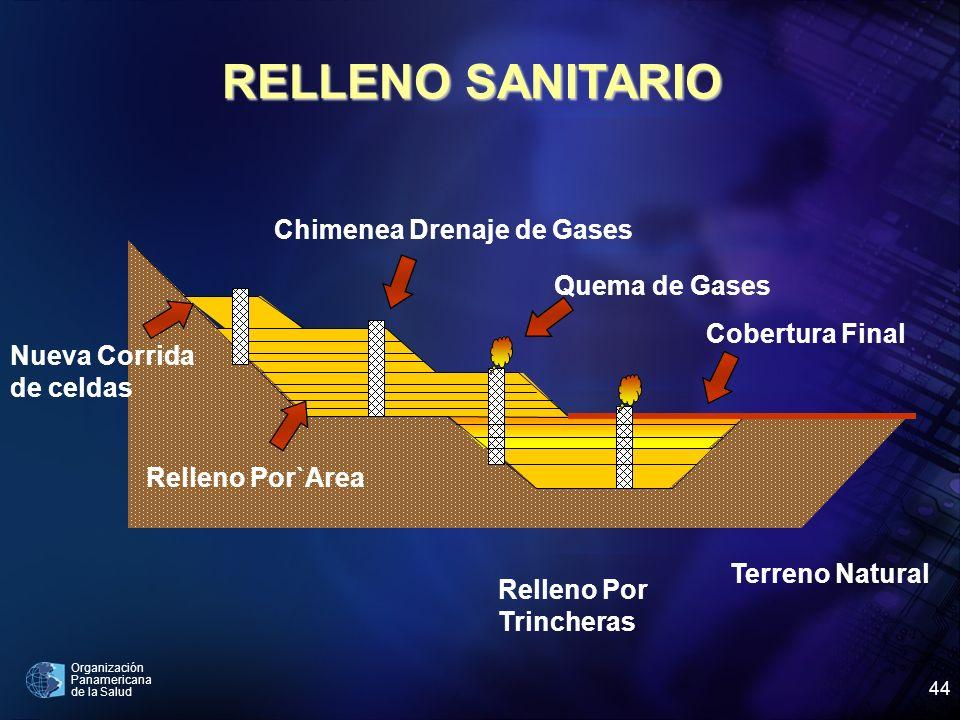 RELLENO SANITARIO Chimenea Drenaje de Gases Quema de Gases