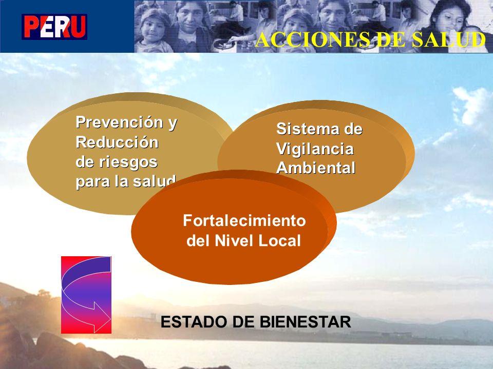 ACCIONES DE SALUD Prevención y Prevención y Sistema de Sistema de