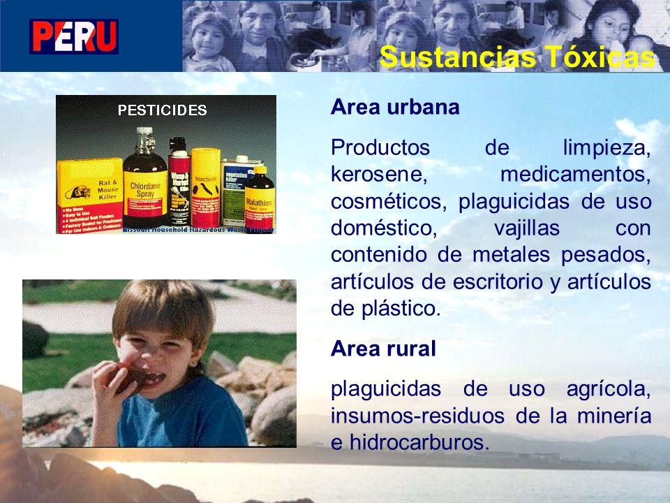 Sustancias Tóxicas Area urbana