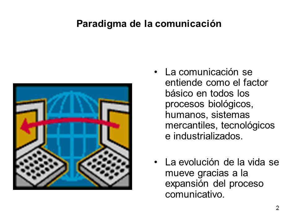 Paradigma de la comunicación