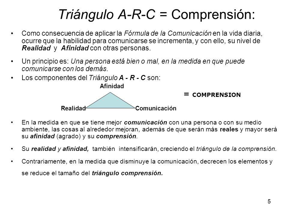 Triángulo A-R-C = Comprensión: