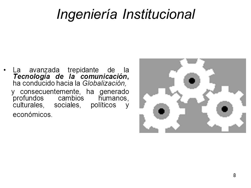 Ingeniería Institucional