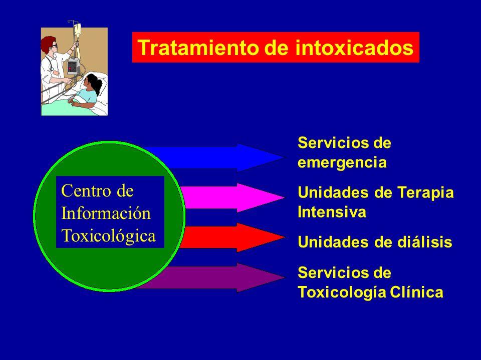Tratamiento de intoxicados