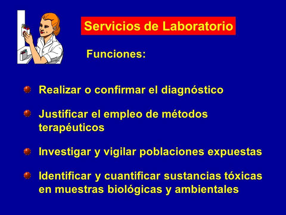 Servicios de Laboratorio