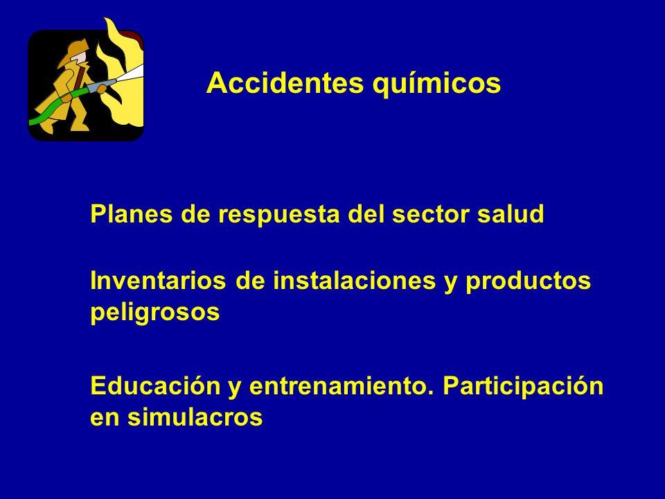 Accidentes químicos Planes de respuesta del sector salud