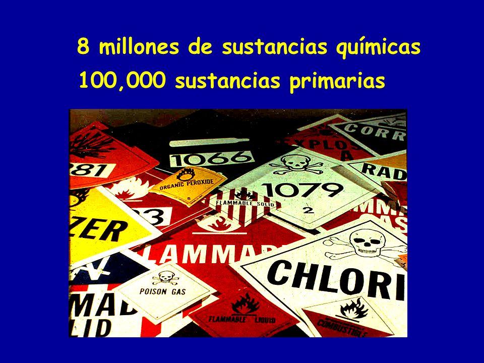 8 millones de sustancias químicas