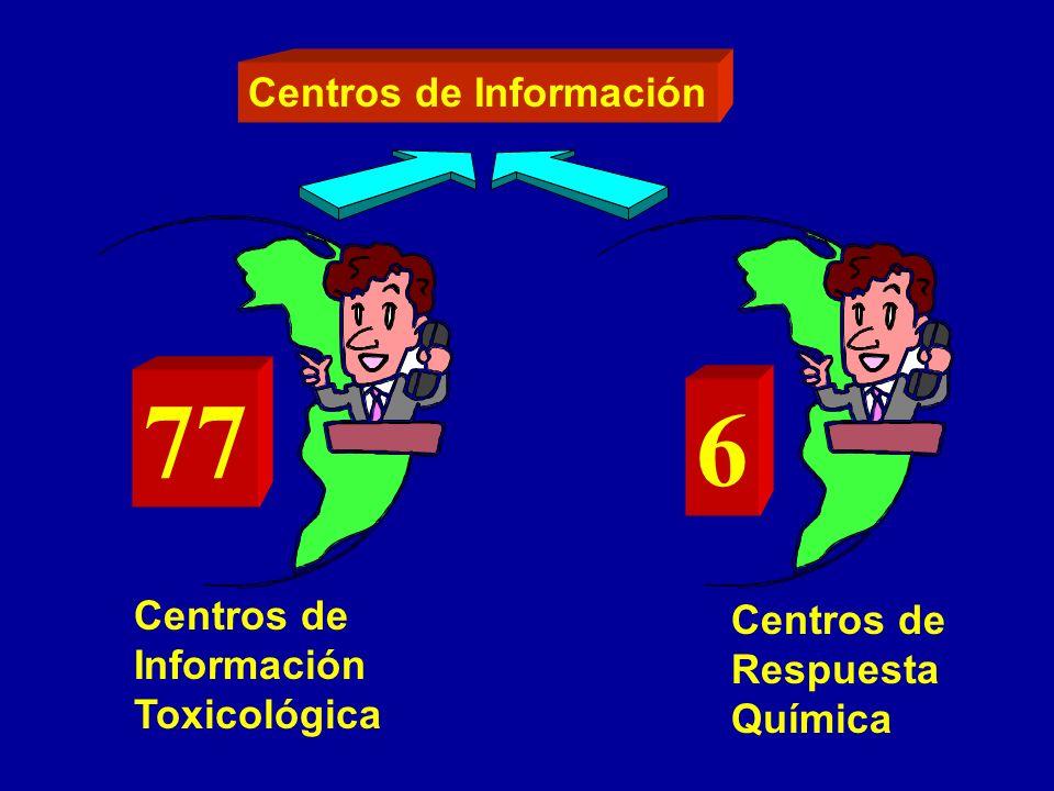 77 6 Centros de Información Centros de Centros de Información