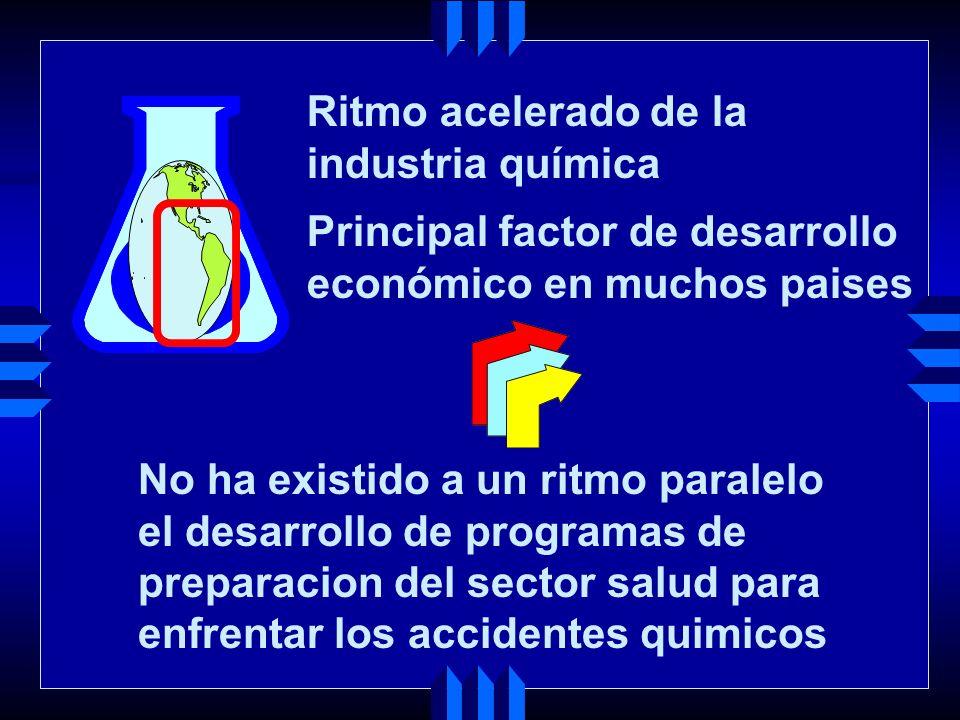 Ritmo acelerado de la industria química. Principal factor de desarrollo. económico en muchos paises.