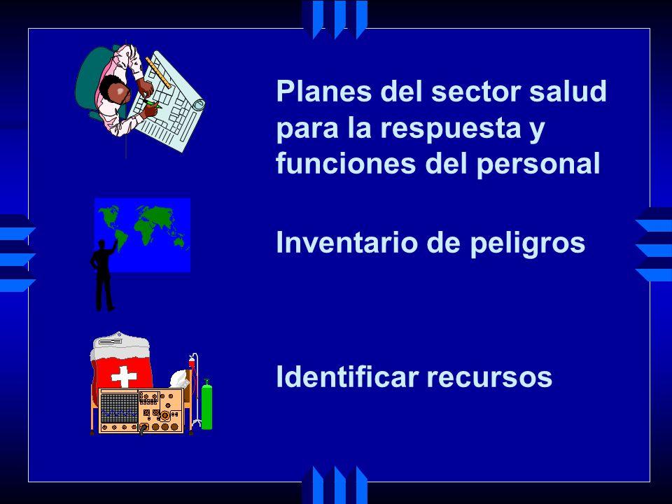 Planes del sector salud