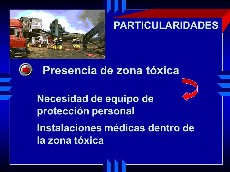 Presencia de zona tóxica